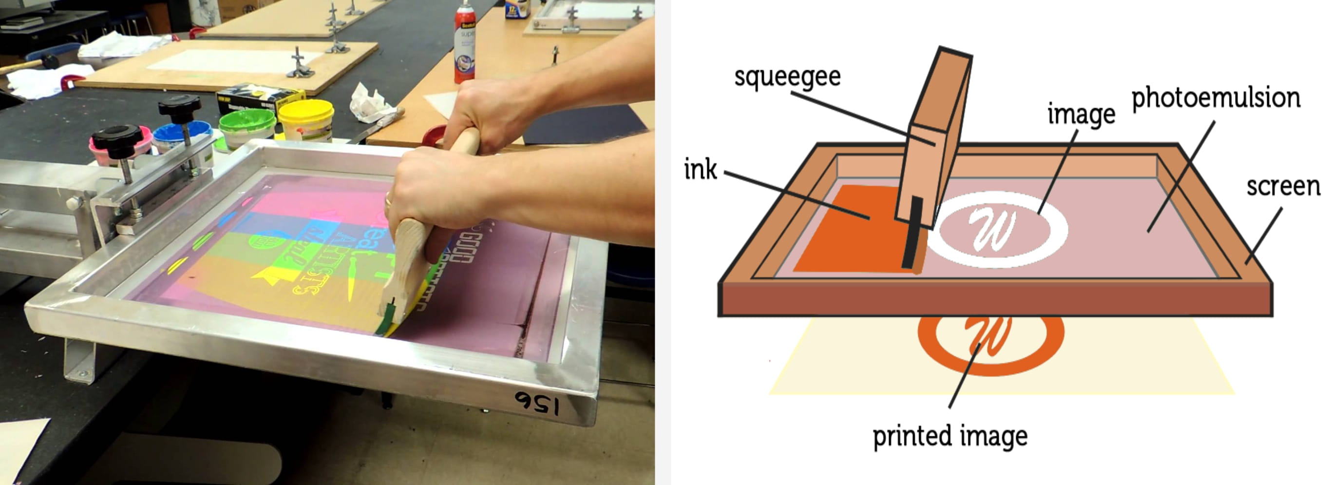 How to use a Screen Printing Squeegees